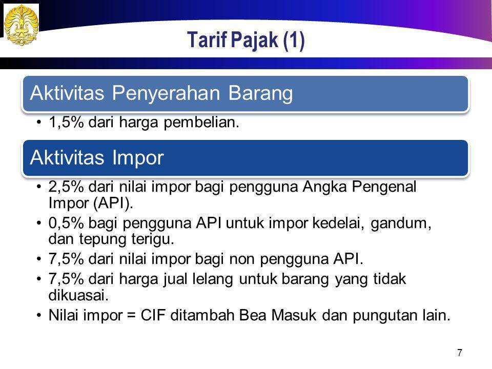 Tarif Pajak (1) Aktivitas Penyerahan Barang 1,5% dari harga pembelian. Aktivitas Impor 2,5% dari nilai impor bagi pengguna Angka Pengenal Impor (API).