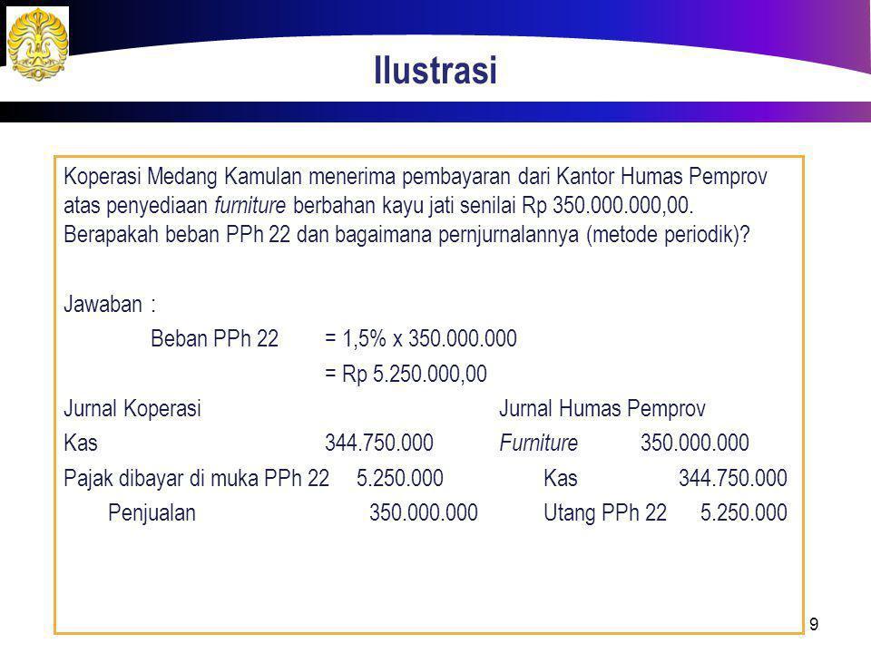 Saat Terutang dan Pelunasan Pemungutan pajak terutang dilakukan saat pembayaran kecuali ditetapkan berlainan oleh Menkeu.