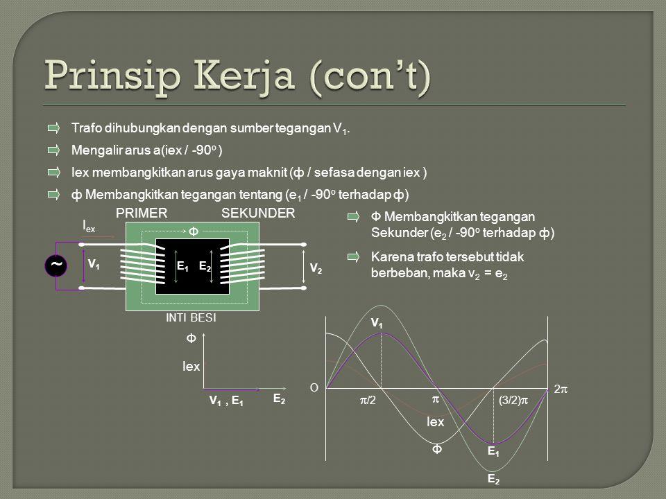 V2V2 Iex membangkitkan arus gaya maknit (ф / sefasa dengan iex ) Mengalir arus a(iex / -90 o ) ф Membangkitkan tegangan tentang (e 1 / -90 o terhadap ф) Ф Membangkitkan tegangan Sekunder (e 2 / -90 o terhadap ф) Iex Ф E1E1 E2E2 Trafo dihubungkan dengan sumber tegangan V 1.