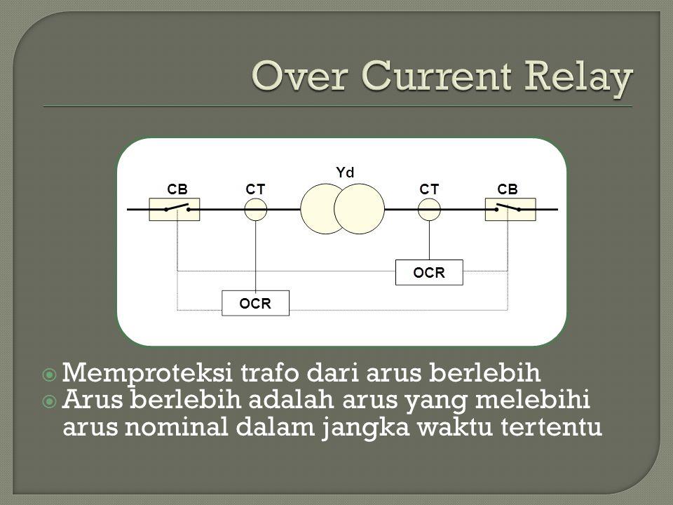  Memproteksi trafo dari arus berlebih  Arus berlebih adalah arus yang melebihi arus nominal dalam jangka waktu tertentu