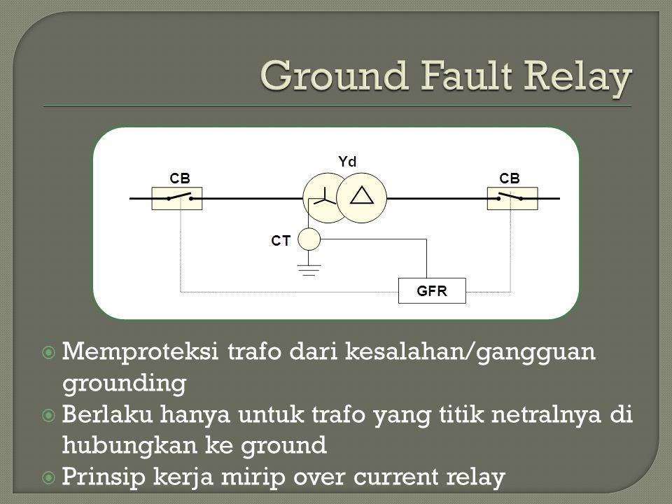  Memproteksi trafo dari kesalahan/gangguan grounding  Berlaku hanya untuk trafo yang titik netralnya di hubungkan ke ground  Prinsip kerja mirip over current relay