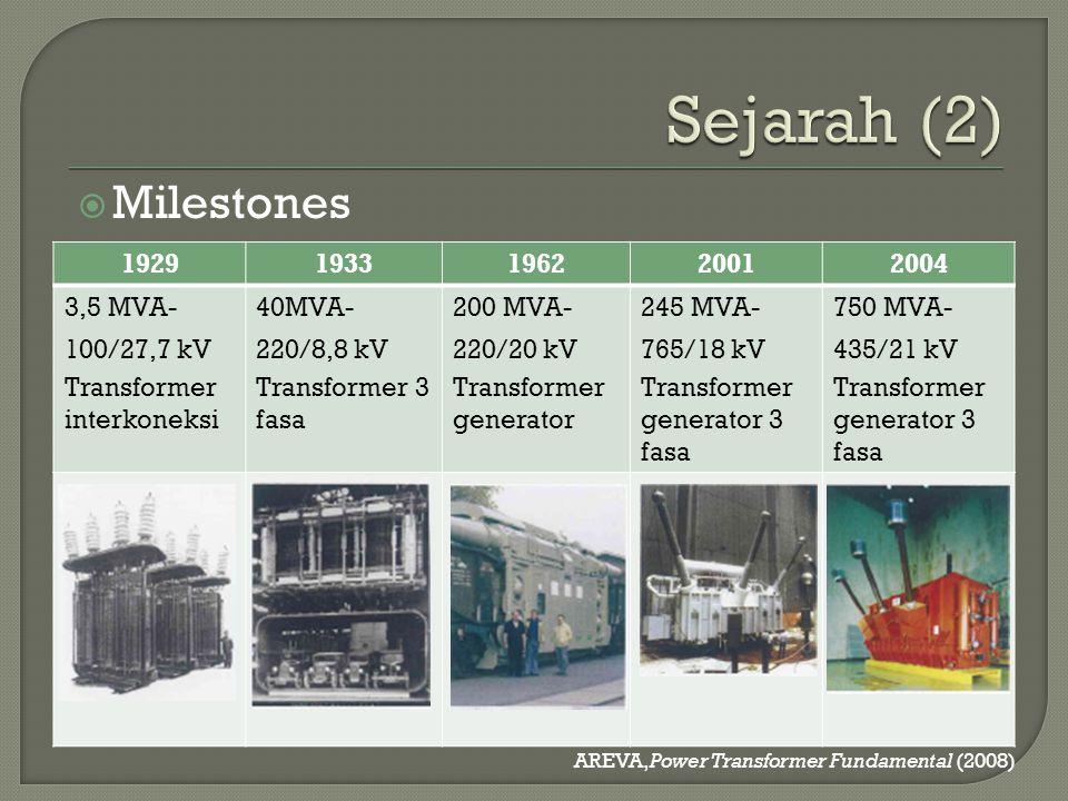 19291933196220012004 3,5 MVA- 100/27,7 kV Transformer interkoneksi 40MVA- 220/8,8 kV Transformer 3 fasa 200 MVA- 220/20 kV Transformer generator 245 M