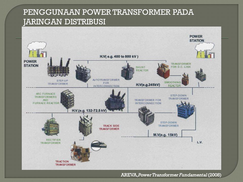 PENGGUNAAN POWER TRANSFORMER PADA JARINGAN DISTRIBUSI AREVA,Power Transformer Fundamental (2008)