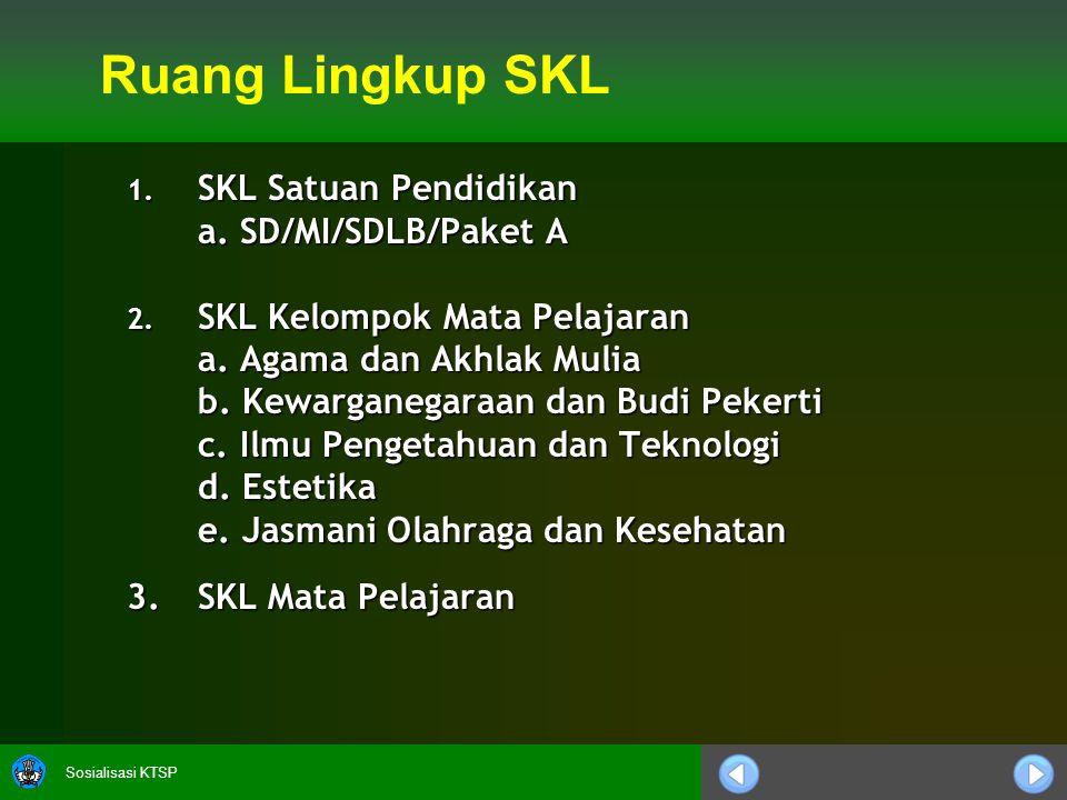 Sosialisasi KTSP 1. SKL Satuan Pendidikan a. SD/MI/SDLB/Paket A 2.