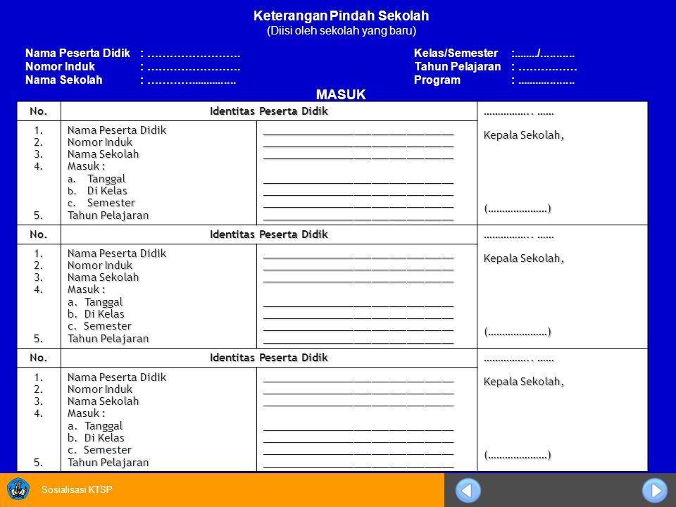 Sosialisasi KTSP Keterangan Pindah Sekolah (Diisi oleh sekolah yang baru) Nama Peserta Didik: …………………….Kelas/Semester:......../........... Nomor Induk