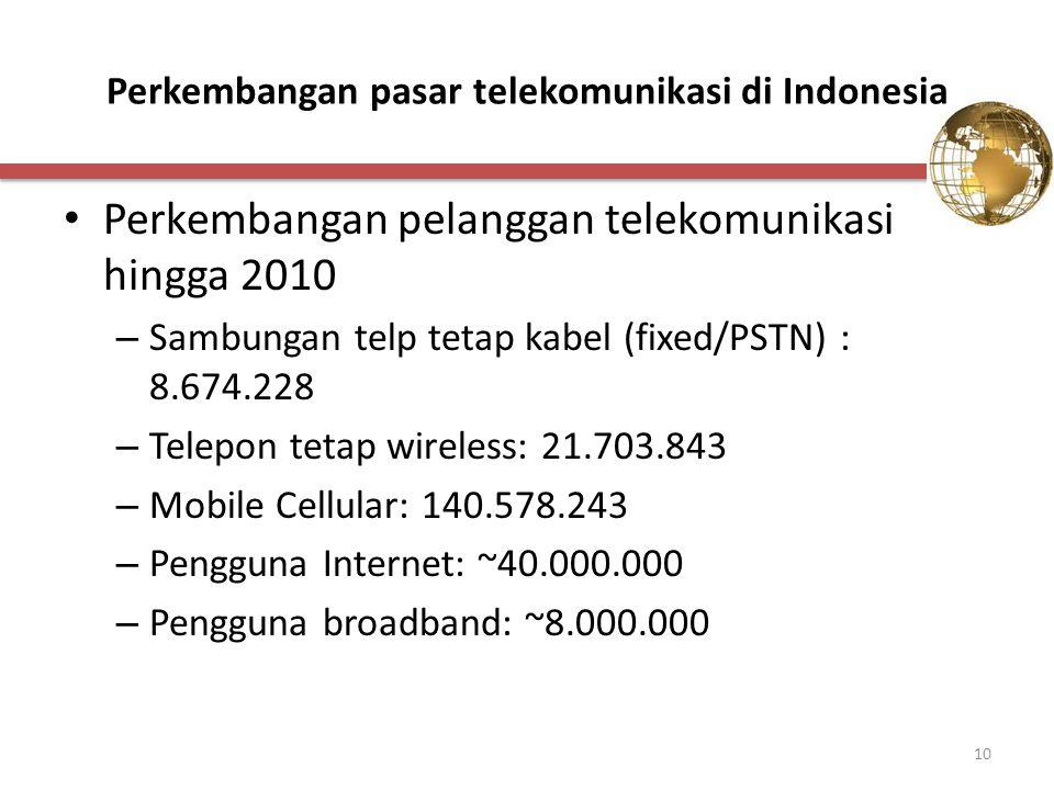 Perkembangan pasar telekomunikasi di Indonesia Perkembangan pelanggan telekomunikasi hingga 2010 – Sambungan telp tetap kabel (fixed/PSTN) : 8.674.228 – Telepon tetap wireless: 21.703.843 – Mobile Cellular: 140.578.243 – Pengguna Internet: ~40.000.000 – Pengguna broadband: ~8.000.000 10
