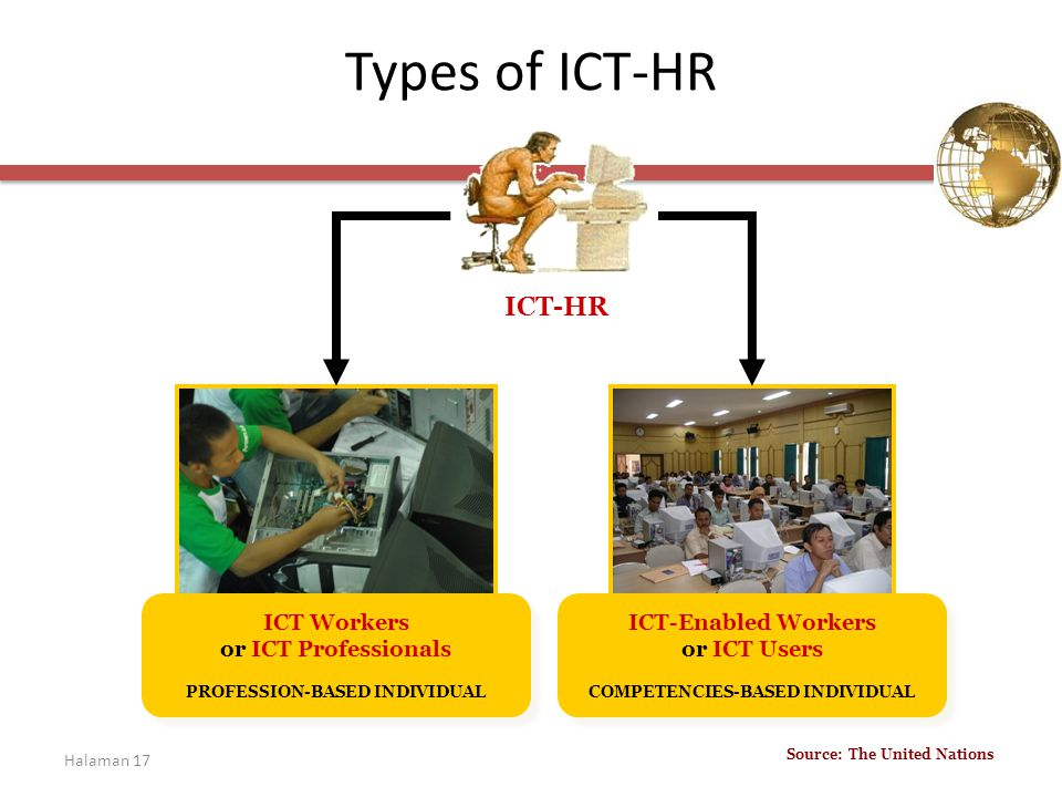Halaman 17 Types of ICT-HR ICT-HR ICT Workers or ICT Professionals PROFESSION-BASED INDIVIDUAL ICT Workers or ICT Professionals PROFESSION-BASED INDIVIDUAL ICT-Enabled Workers or ICT Users COMPETENCIES-BASED INDIVIDUAL ICT-Enabled Workers or ICT Users COMPETENCIES-BASED INDIVIDUAL Source: The United Nations