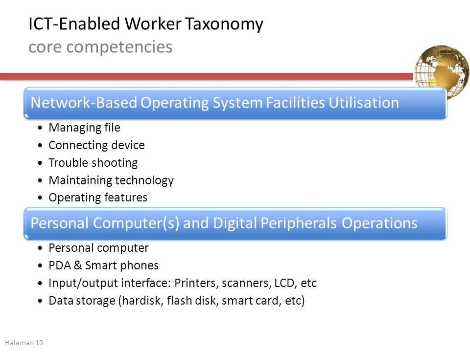ICT-Enabled Worker Taxonomy core competencies Halaman 19