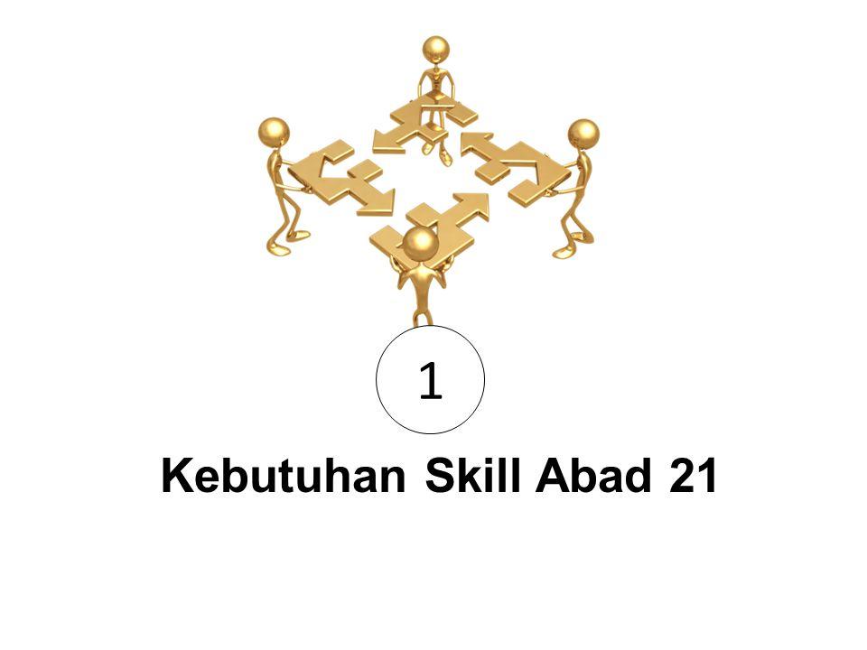 1 Kebutuhan Skill Abad 21