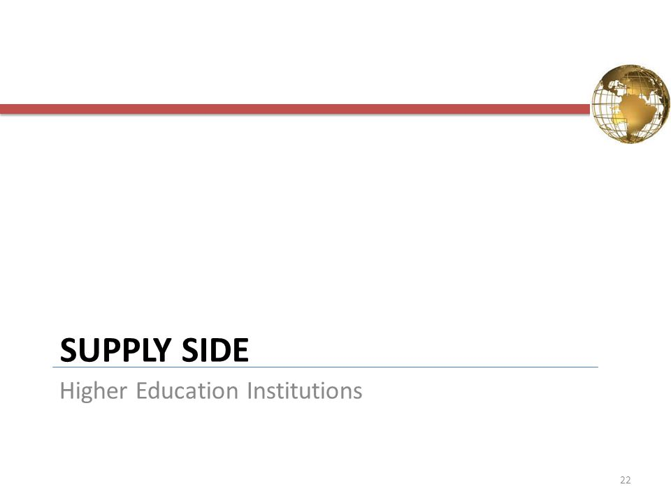 SUPPLY SIDE Higher Education Institutions 22