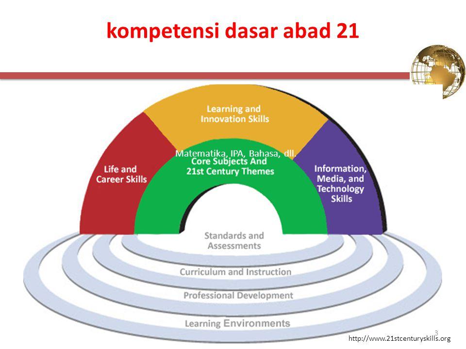 kompetensi dasar abad 21 Matematika, IPA, Bahasa, dll. http://www.21stcenturyskills.org 3