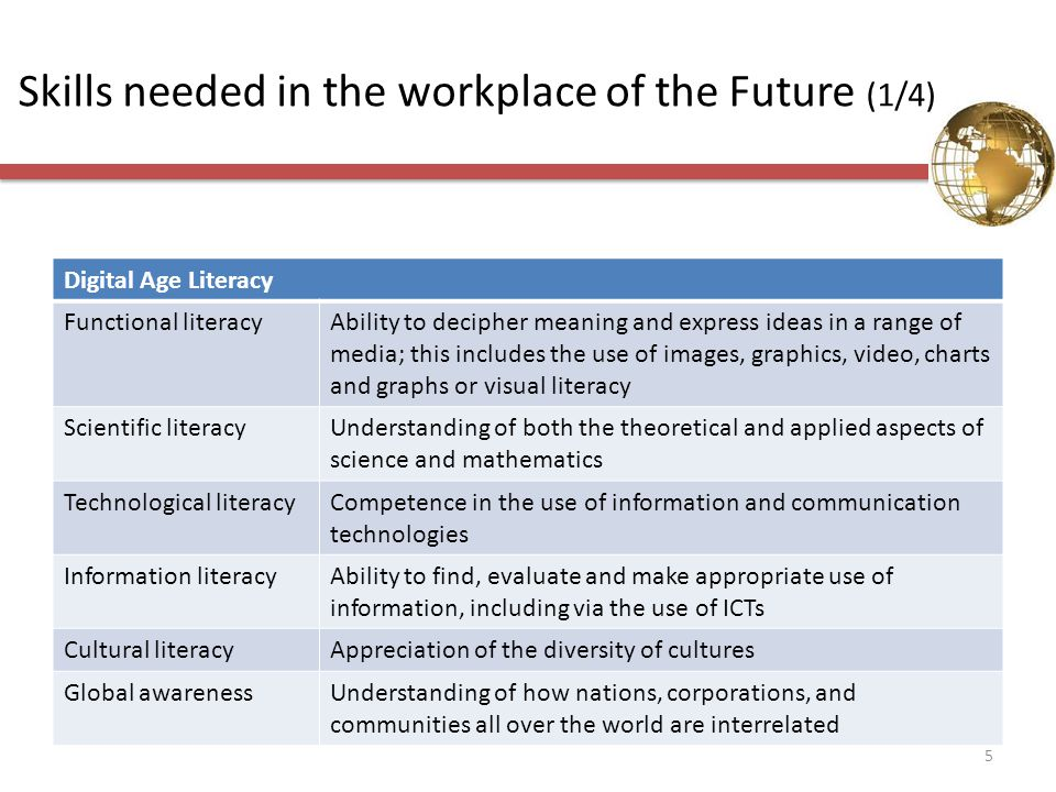 Skills needed in the workplace of the Future (1/4) Digital Age Literacy Functional literacyAbility to decipher meaning and express ideas in a range of media; this includes the use of images, graphics, video, charts and graphs or visual literacy Scientific literacyUnderstanding of both the theoretical and applied aspects of science and mathematics Technological literacyCompetence in the use of information and communication technologies Information literacyAbility to find, evaluate and make appropriate use of information, including via the use of ICTs Cultural literacyAppreciation of the diversity of cultures Global awarenessUnderstanding of how nations, corporations, and communities all over the world are interrelated 5