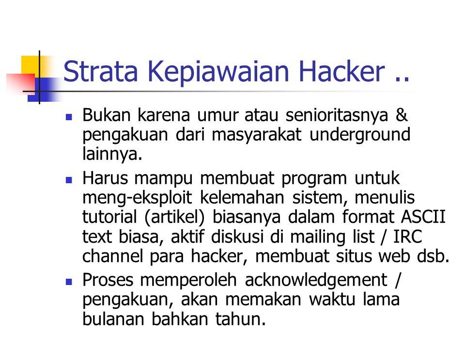 Strata Kepiawaian Hacker..