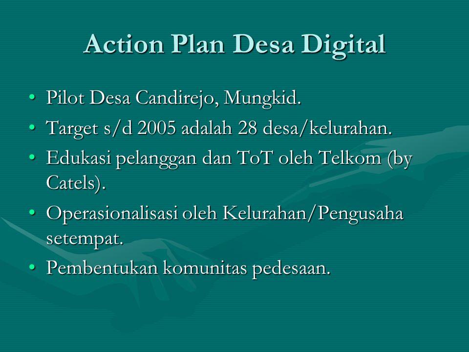 Action Plan Desa Digital Pilot Desa Candirejo, Mungkid.Pilot Desa Candirejo, Mungkid.
