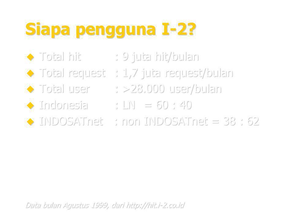 14 Siapa pengguna I-2?  Total hit: 9 juta hit/bulan  Total request : 1,7 juta request/bulan  Total user: >28.000 user/bulan  Indonesia: LN = 60 :