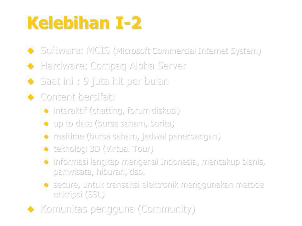 19 Kelebihan I-2  Software: MCIS (Microsoft Commercial Internet System)  Hardware: Compaq Alpha Server  Saat ini : 9 juta hit per bulan  Content bersifat: interaktif (chatting, forum diskusi) interaktif (chatting, forum diskusi) up to date (bursa saham, berita) up to date (bursa saham, berita) realtime (bursa saham, jadwal penerbangan) realtime (bursa saham, jadwal penerbangan) teknologi 3D (Virtual Tour) teknologi 3D (Virtual Tour) informasi lengkap mengenai Indonesia, mencakup bisnis, pariwisata, hiburan, dsb.