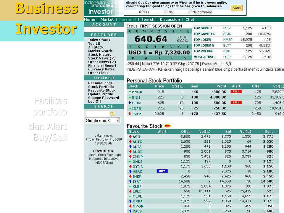 6BusinessInvestor Fasilitas portfolio dan Alert Buy/Sell