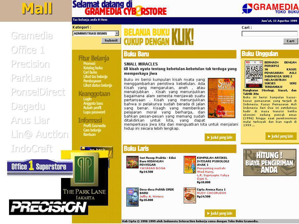 9MallGramedia Office 1 PrecisionParkLanePonselDirectDagadu Arus Liar Lin@ Auction IndoCraft