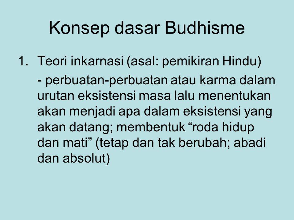 Konsep dasar Budhisme 1.Teori inkarnasi (asal: pemikiran Hindu) - perbuatan-perbuatan atau karma dalam urutan eksistensi masa lalu menentukan akan men