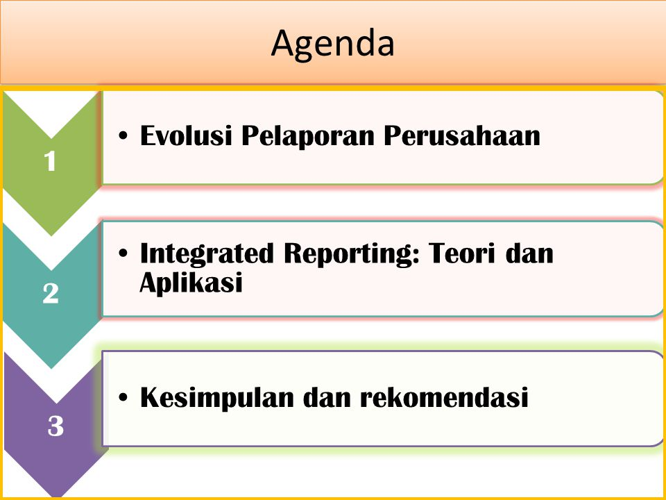 Rerangka Integrated Reporting