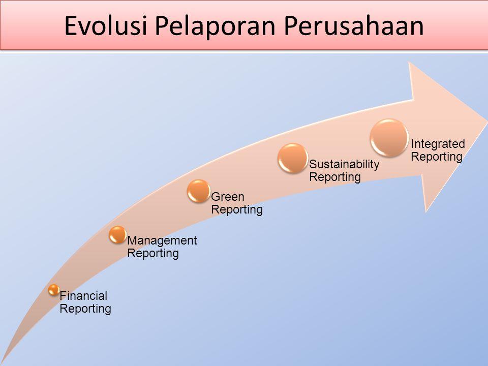 Mengapa Integrated Reporting Muncul .