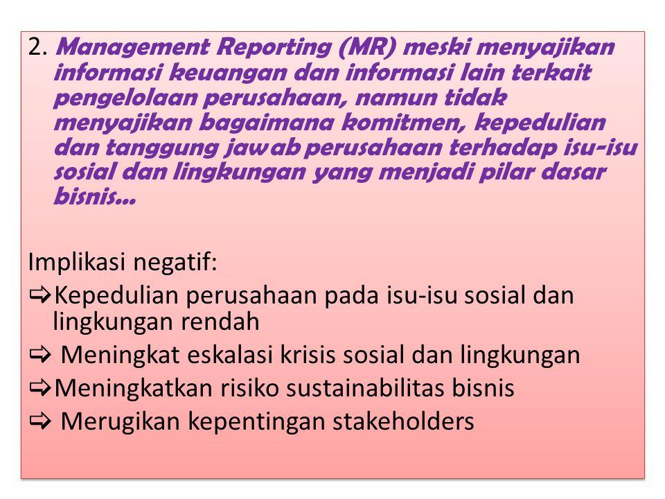 Content of IR Reporting Principles