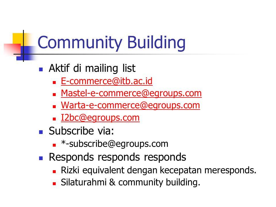 Kenali Medan Search Engine http://www.yahoo.com http://www.infoseek.com Keyword FAQ, whitepapers, hal yang disukai.