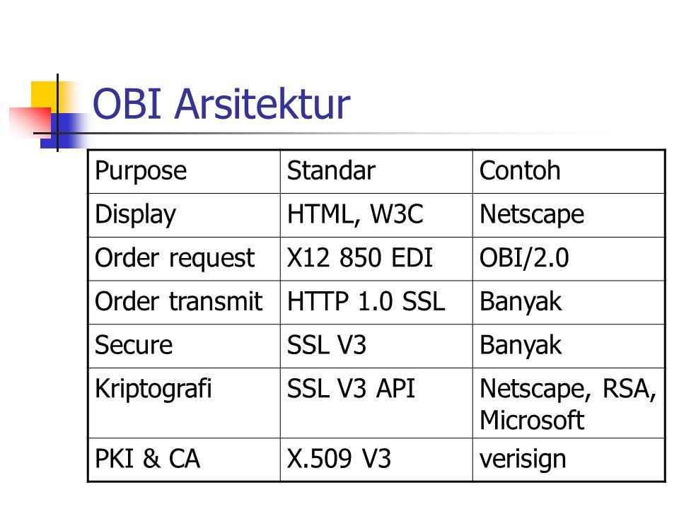 OBI entities