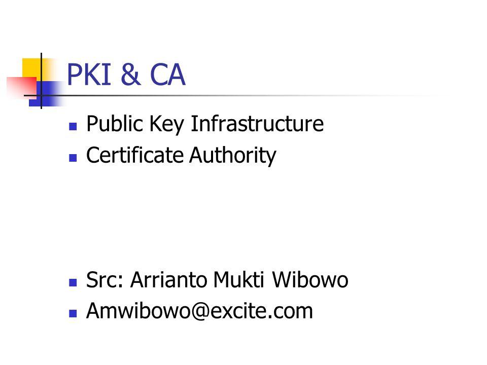 OBI Arsitektur PurposeStandarContoh DisplayHTML, W3CNetscape Order requestX12 850 EDIOBI/2.0 Order transmitHTTP 1.0 SSLBanyak SecureSSL V3Banyak KriptografiSSL V3 APINetscape, RSA, Microsoft PKI & CAX.509 V3verisign