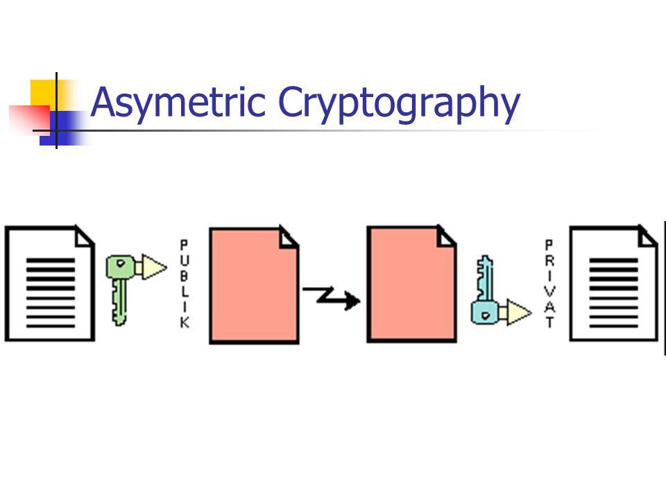 Public Key Cryptography Ada 2 kemungkinan yang mendasar Menandatangi pesan Mengirim surat rahasia dalam amplop yang tidak bisa dibuka orang lain.