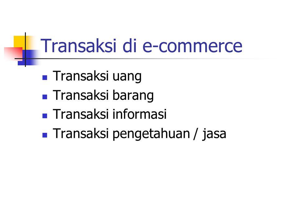 E-commerce B2C Identik dengan direct sales Eceran margin tinggi.