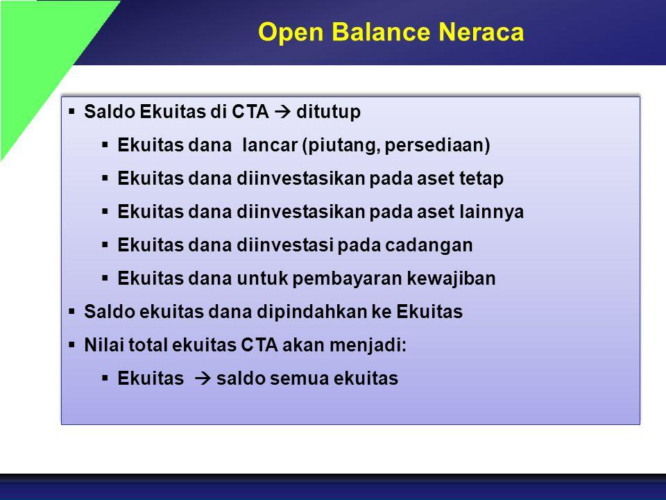 Open Balance Neraca  Saldo Ekuitas di CTA  ditutup  Ekuitas dana lancar (piutang, persediaan)  Ekuitas dana diinvestasikan pada aset tetap  Ekuit