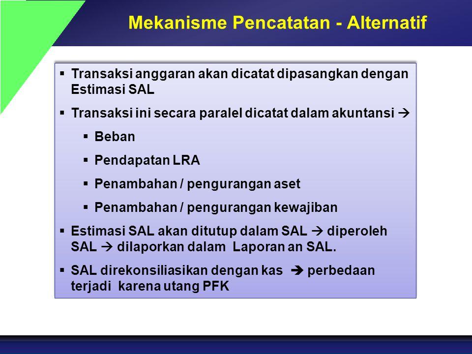 Mekanisme Pencatatan - Alternatif  Transaksi anggaran akan dicatat dipasangkan dengan Estimasi SAL  Transaksi ini secara paralel dicatat dalam akunt