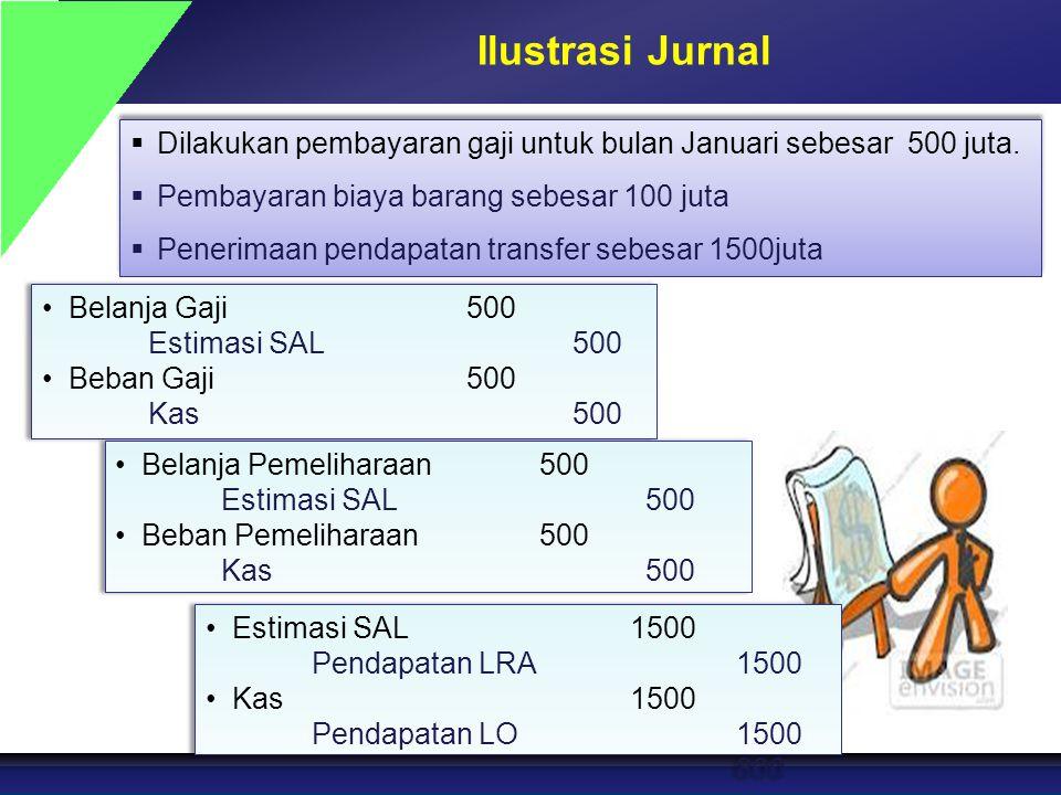 Ilustrasi Jurnal  Dilakukan pembayaran gaji untuk bulan Januari sebesar 500 juta.  Pembayaran biaya barang sebesar 100 juta  Penerimaan pendapatan