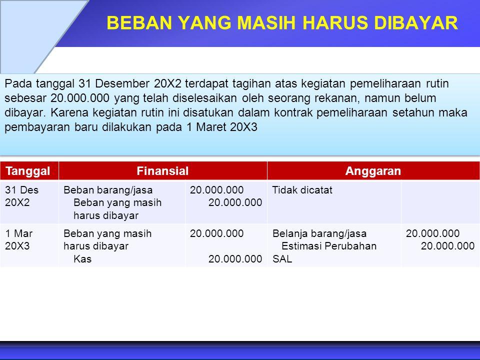 BEBAN YANG MASIH HARUS DIBAYAR Pada tanggal 31 Desember 20X2 terdapat tagihan atas kegiatan pemeliharaan rutin sebesar 20.000.000 yang telah diselesai