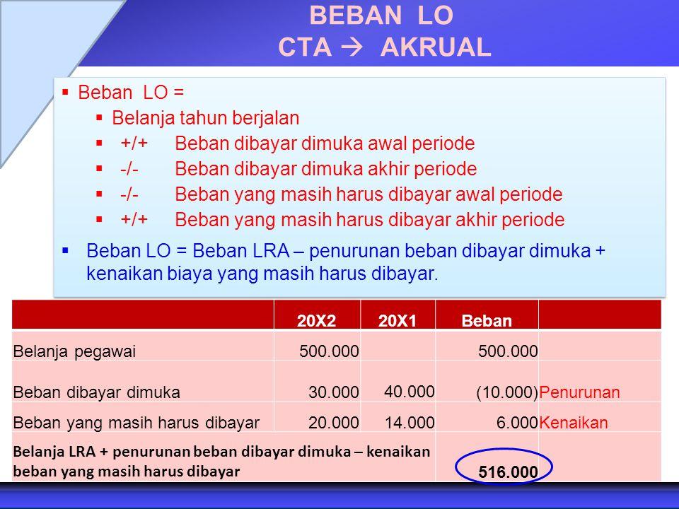 BEBAN LO CTA  AKRUAL  Beban LO =  Belanja tahun berjalan  +/+ Beban dibayar dimuka awal periode  -/- Beban dibayar dimuka akhir periode  -/- Beb