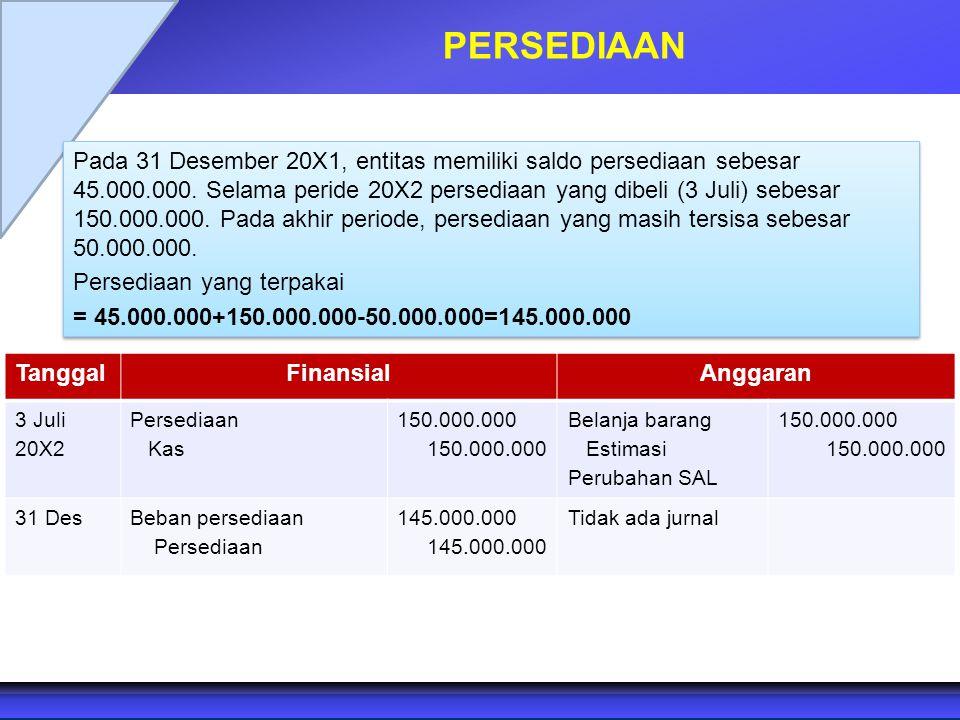 PERSEDIAAN Pada 31 Desember 20X1, entitas memiliki saldo persediaan sebesar 45.000.000. Selama peride 20X2 persediaan yang dibeli (3 Juli) sebesar 150