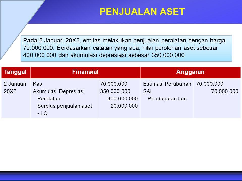 PENJUALAN ASET Pada 2 Januari 20X2, entitas melakukan penjualan peralatan dengan harga 70.000.000. Berdasarkan catatan yang ada, nilai perolehan aset