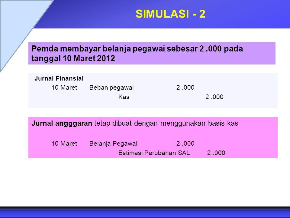 SIMULASI - 2 Jurnal Finansial 10 Maret Beban pegawai 2.000 Kas2.000 Jurnal angggaran tetap dibuat dengan menggunakan basis kas 10 MaretBelanja Pegawai