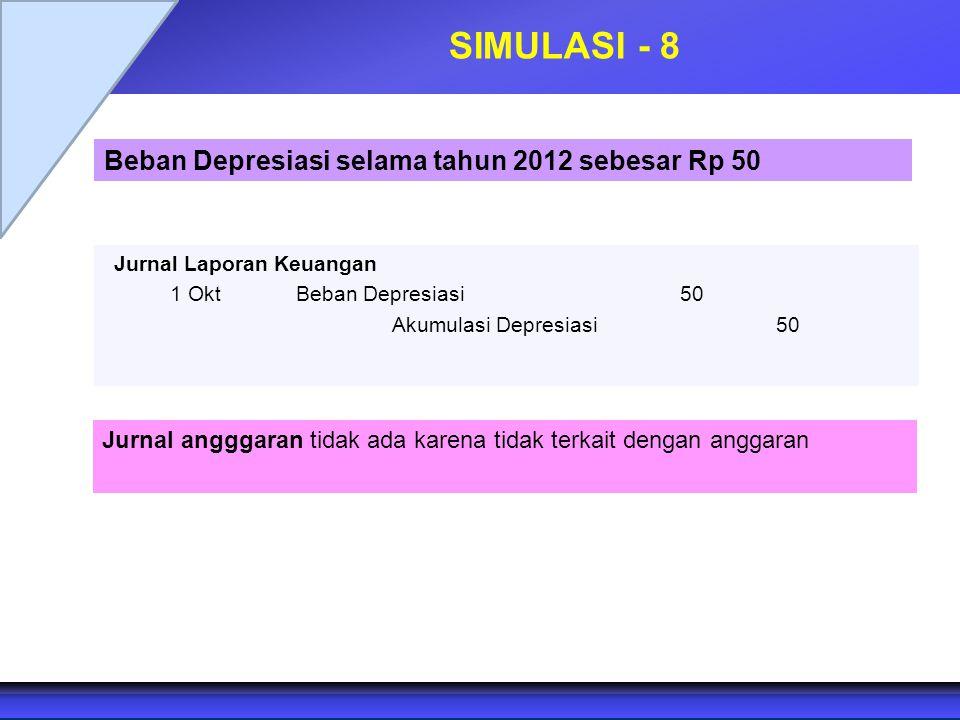 SIMULASI - 8 Jurnal Laporan Keuangan 1 OktBeban Depresiasi50 Akumulasi Depresiasi50 Jurnal angggaran tidak ada karena tidak terkait dengan anggaran Be