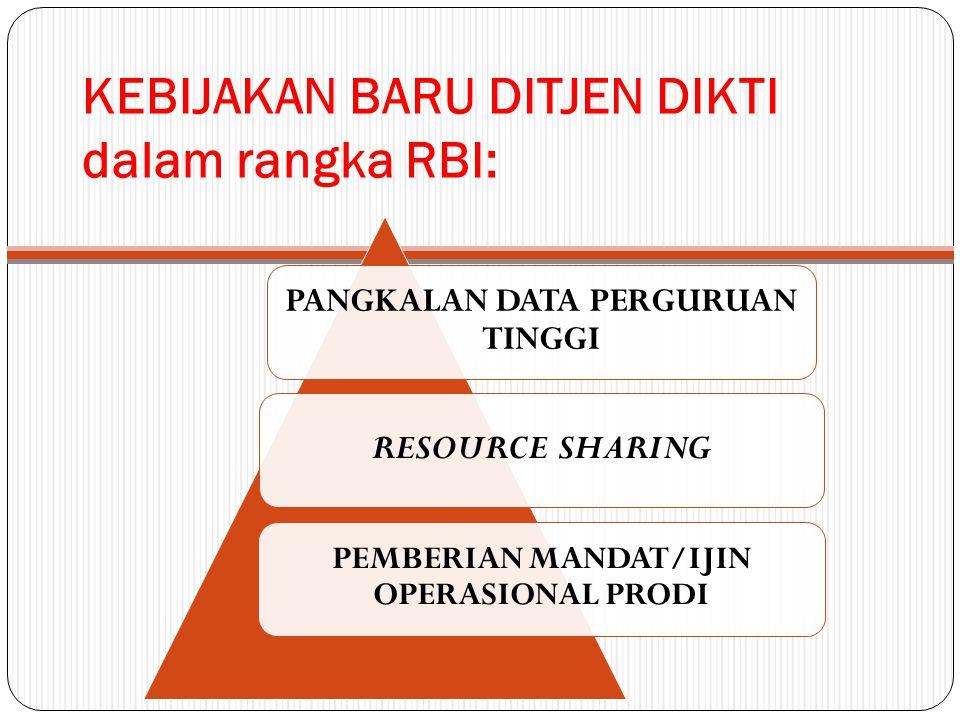 KEBIJAKAN BARU DITJEN DIKTI dalam rangka RBI: PANGKALAN DATA PERGURUAN TINGGI RESOURCE SHARING PEMBERIAN MANDAT/IJIN OPERASIONAL PRODI