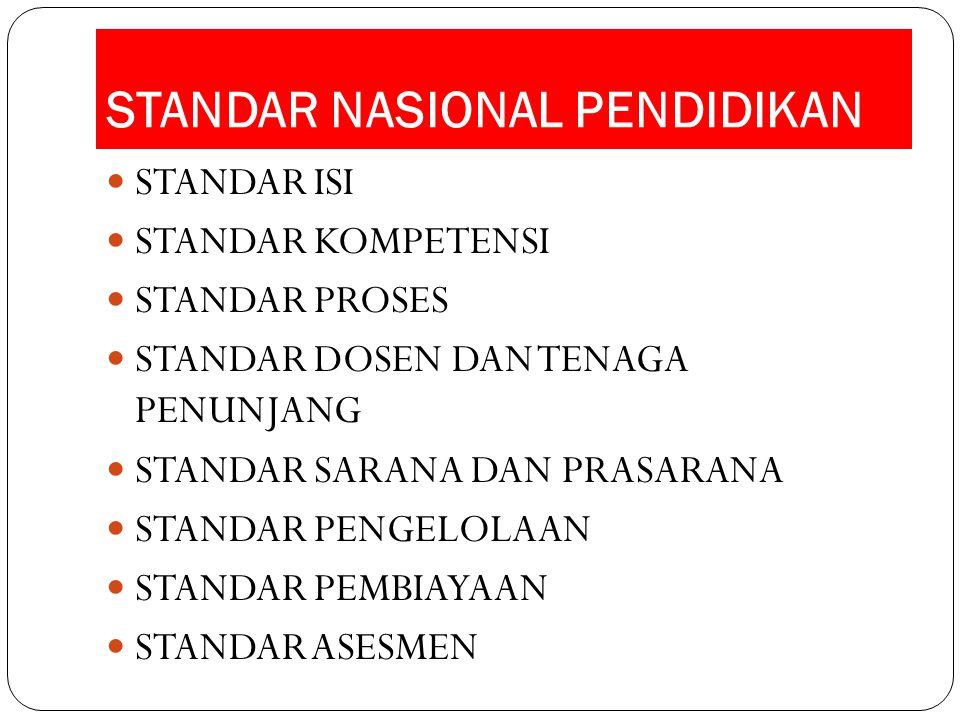 STANDAR NASIONAL PENDIDIKAN STANDAR ISI STANDAR KOMPETENSI STANDAR PROSES STANDAR DOSEN DAN TENAGA PENUNJANG STANDAR SARANA DAN PRASARANA STANDAR PENG