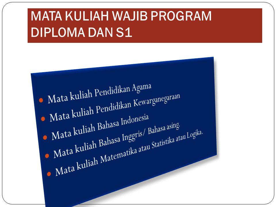 MATA KULIAH WAJIB PROGRAM DIPLOMA DAN S1