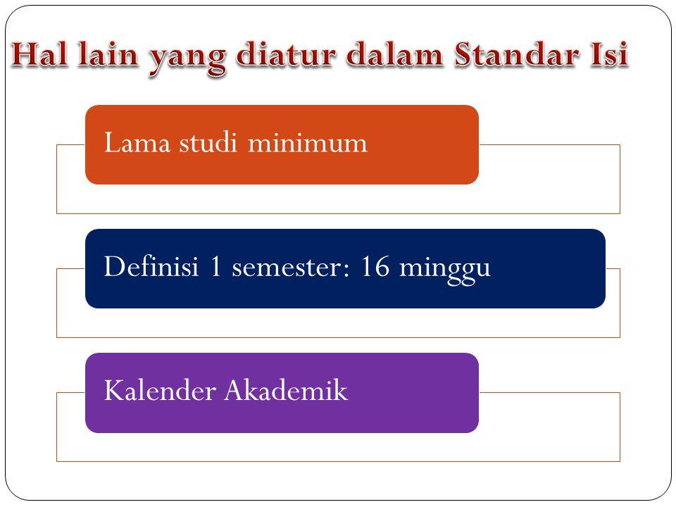 Lama studi minimumDefinisi 1 semester: 16 mingguKalender Akademik