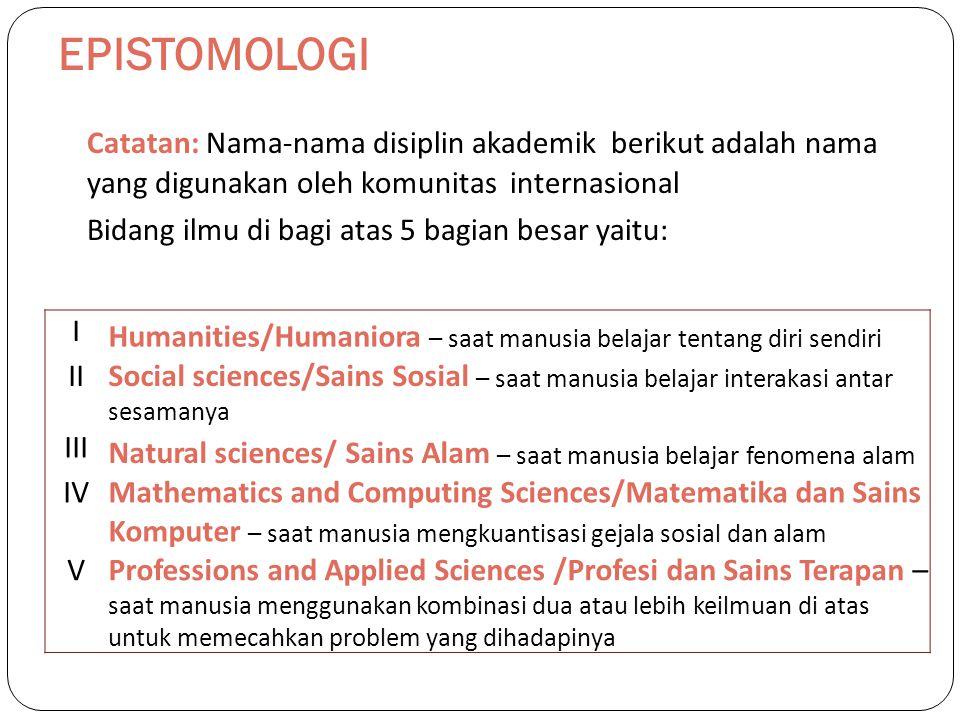 I Humanities/Humaniora – saat manusia belajar tentang diri sendiri II Social sciences/Sains Sosial – saat manusia belajar interakasi antar sesamanya I