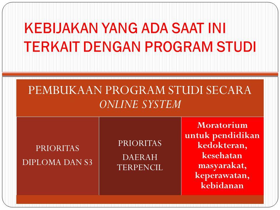 KEBIJAKAN YANG ADA SAAT INI TERKAIT DENGAN PROGRAM STUDI PEMBUKAAN PROGRAM STUDI SECARA ONLINE SYSTEM PRIORITAS DIPLOMA DAN S3 PRIORITAS DAERAH TERPEN