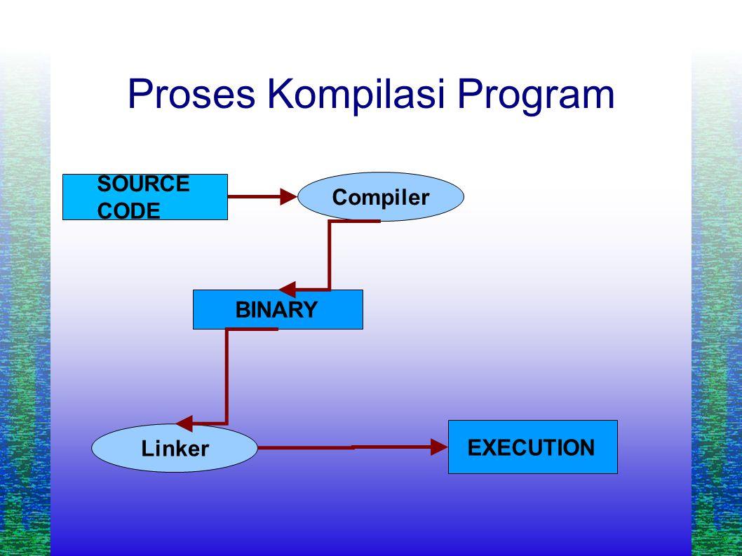 Software Komersial SOURCE CODE EXECUTION Compiler BINARY Linker RAHASIA/ SANGAT MAHAL Di JUAL