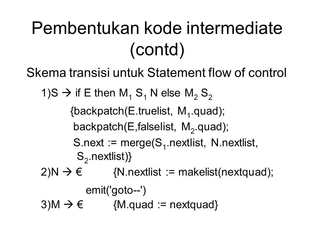 4)S  if E then M S 1 {backpatch(E.truelist, M.quad) S.nextlist := merge(E.falselist, S 1.nextlist)} 5)S  while M 1 E do M 2 S 1 {backpath(S 1.nextlist, M 1.quad); backpath(E.truelist, M 2.quad); S.nextlist := E.falselist; emit( goto M 1.quad)} 6) S  begin L end{S.nextlist := L.nextlist } 7) S  A{S.nextlist := makelist } 8) L  L 1 ; M S{backpath(L 1.nextlist, M.quad); L.nextlist := S.nextlist } 9) L  S{L.nextlist := S.nextlist }