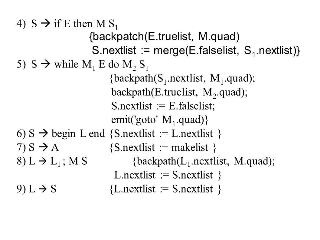 Pembentukan kode intermediate (contd) A[dim A], misal 'besarnya' elemen dari A adalah w, maka elemen ke-I dari A dimulai pada lokasi base + (i-low) x w (*) Low = batas bawah subskrip array Base = address relatif dari storage yang dialokasikan untuk array (base adalah address relatif dari A[Low]).