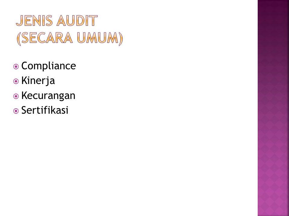  Compliance  Kinerja  Kecurangan  Sertifikasi
